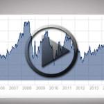 EZB-Geldpolitik: Euro Kursverfall - droht Dollar-Parität?