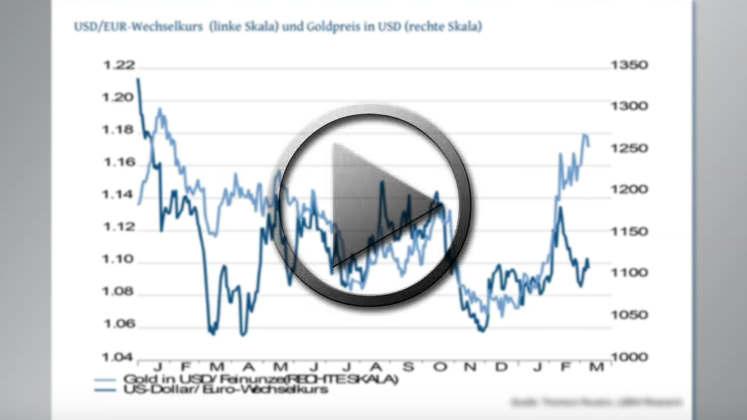 EZB-Maßnahmen: Notfallprogramm mit Nullzinsen - Folgen für Goldpreis
