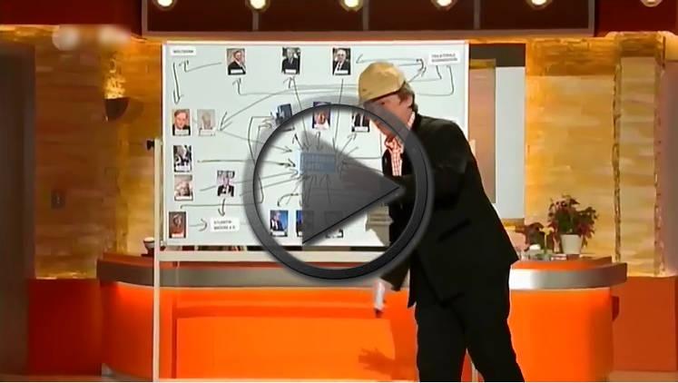 Bargeldverbot: Erwin Pelzig kritisiert das Netzwerk die Finanzelite
